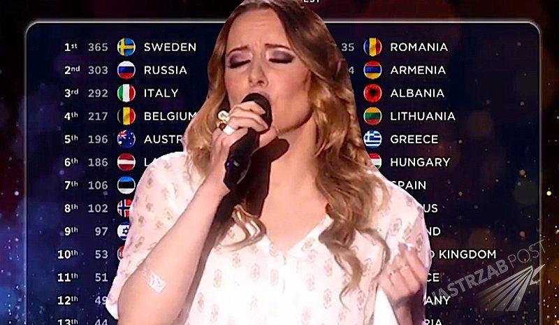 Które miejsce zajęła Polska na Eurowizji 2015? Ile punktów dostała Monika Kuszyńska?