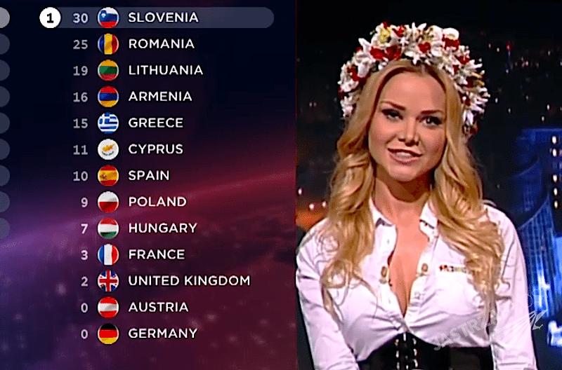 Punkty z Polski. Ola Ciupa