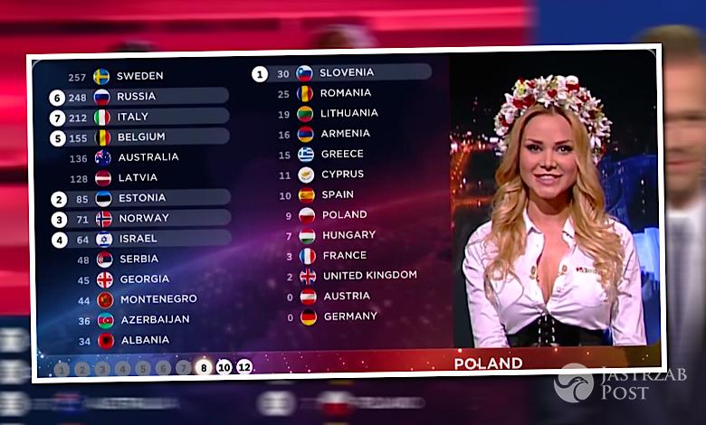 Eurowizja 2016 nowe zasady głosowania
