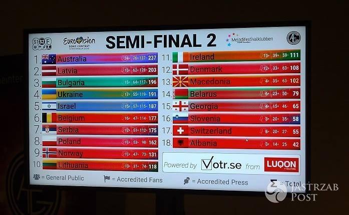 Kto wygra drugi półfinał Eurowizji 2016? Głosowanie dziennikarzy. (Fot. Facebook Let's Talk About ESC)
