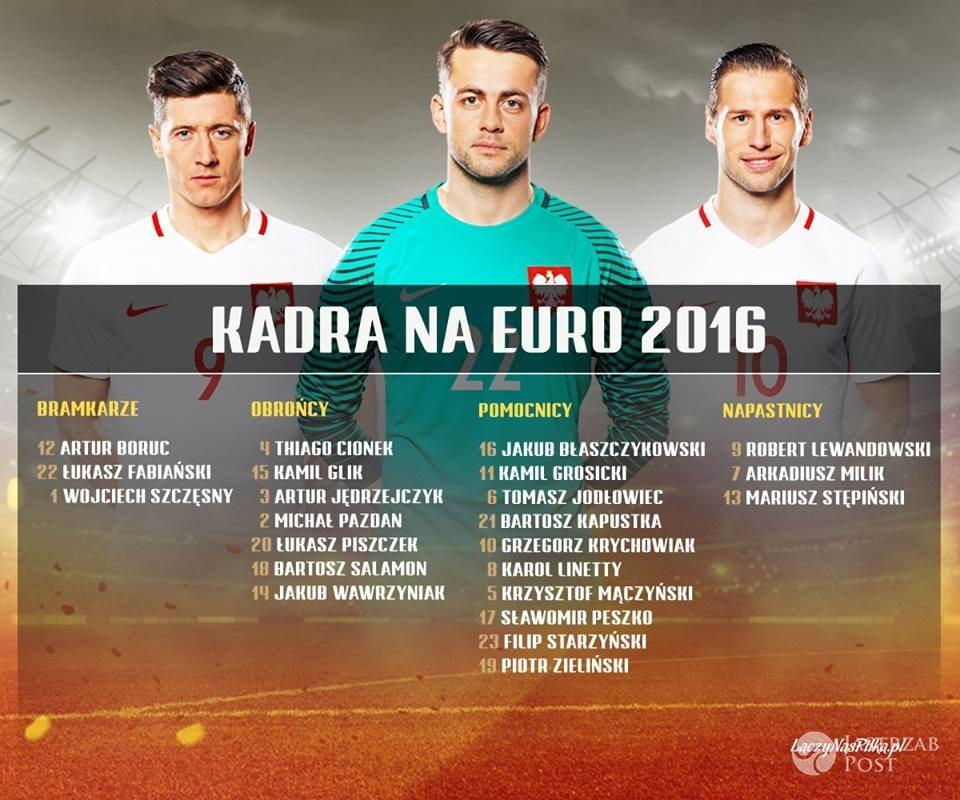 Kadra Polski na EURO 2016 fot. laczynaspilka.pl