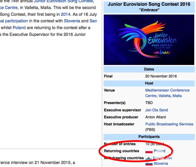 Polska wraca na Junior Eurovision 2016