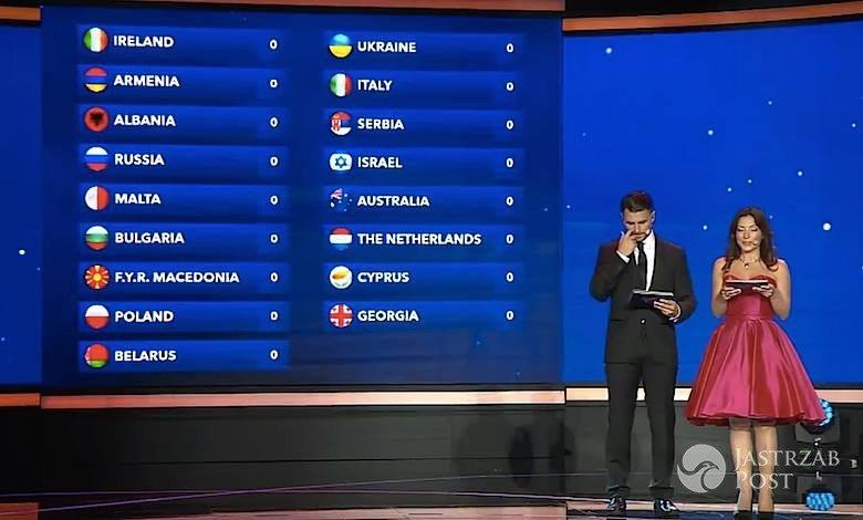 Kto wygrał Eurowizję Junior 2016?