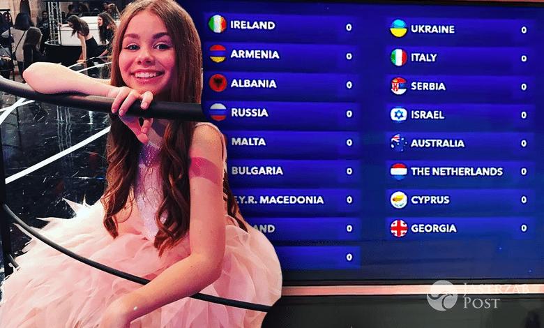 Punkty dla Polski na Eurowizji Junior 2016