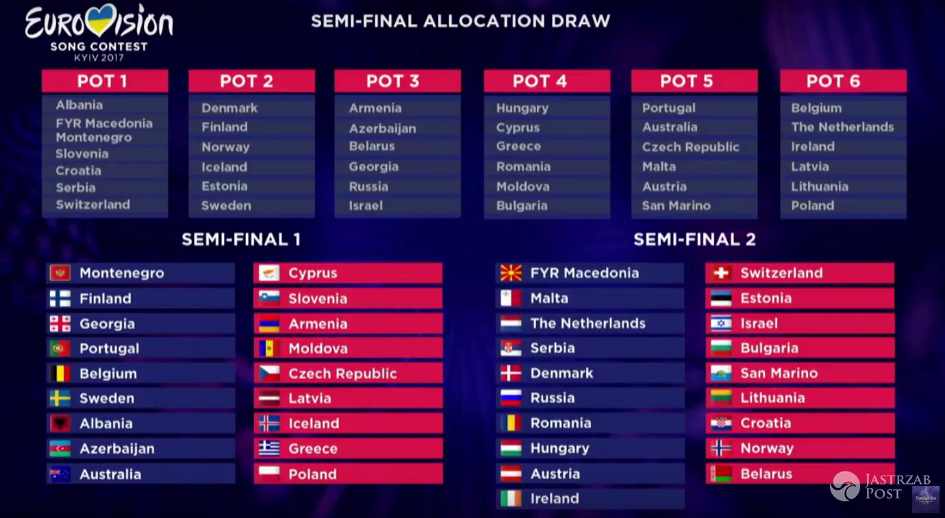 Półfinały Eurowizji 2017 - kto w której części