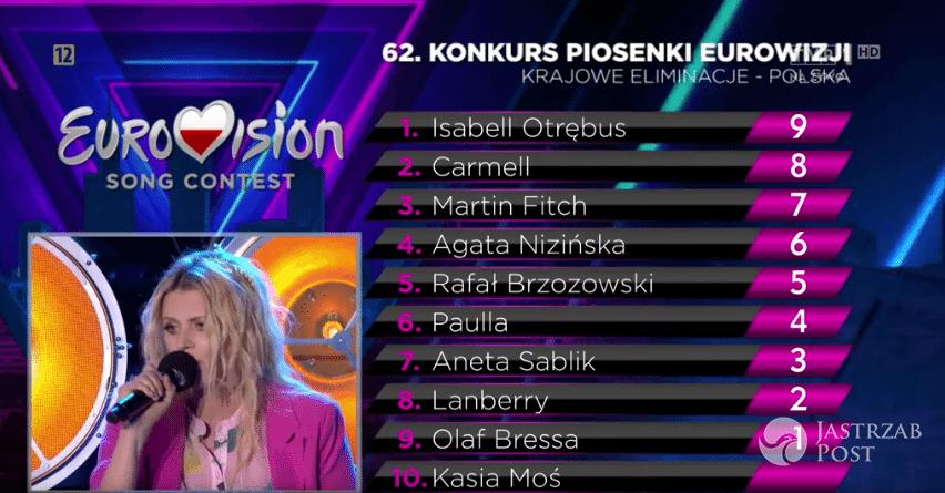 Zdjęcie (9) Z OSTATNIEJ CHWILI! Kasia Moś na Eurowizję 2017 z Polski! Wygrała u jury, a w głosowaniu publiczności przegrała tylko z… [PEŁNE WYNIKI]