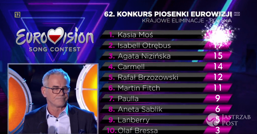 Zdjęcie (7) Z OSTATNIEJ CHWILI! Kasia Moś na Eurowizję 2017 z Polski! Wygrała u jury, a w głosowaniu publiczności przegrała tylko z… [PEŁNE WYNIKI]