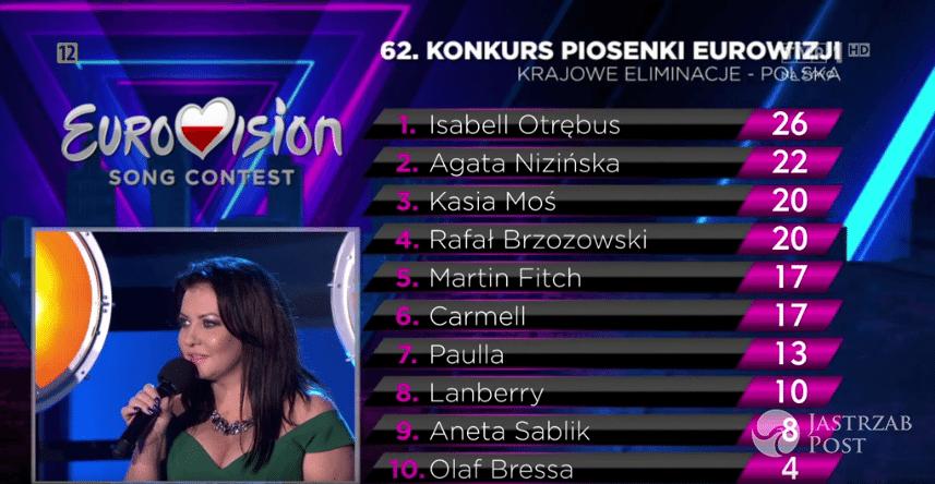 Zdjęcie (8) Z OSTATNIEJ CHWILI! Kasia Moś na Eurowizję 2017 z Polski! Wygrała u jury, a w głosowaniu publiczności przegrała tylko z… [PEŁNE WYNIKI]