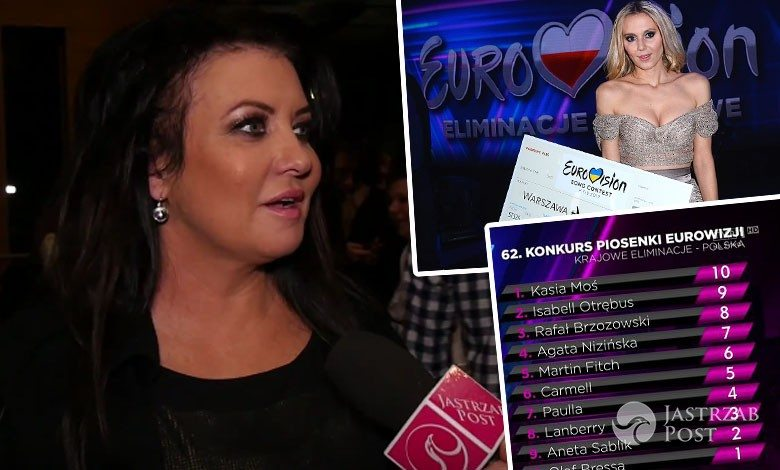 Alicja Węgorzewska krytykuje piosenki na Eurowizję 2017