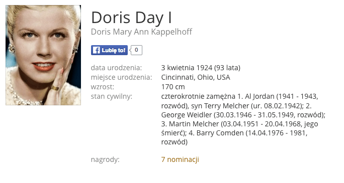 Błędna data urodzenia Doris Day