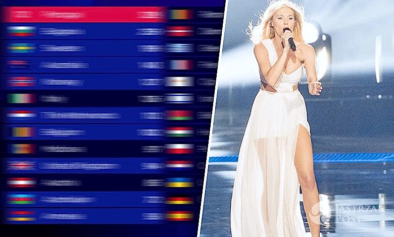 Punkty dla Kasi Moś na Eurowizji 2017