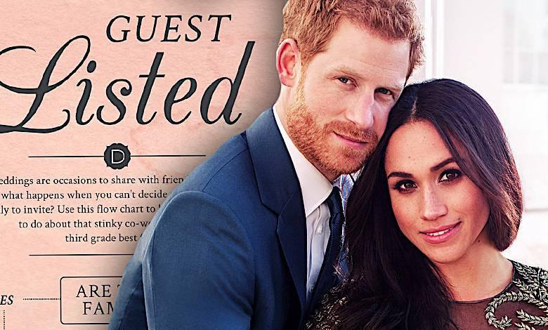 Książę Harry i Meghan Markle lista gości na ślub