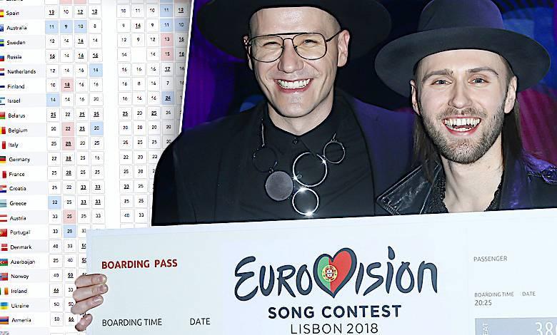 Gromee Lukas Meijer Eurowizja 2018 bukmacherzy