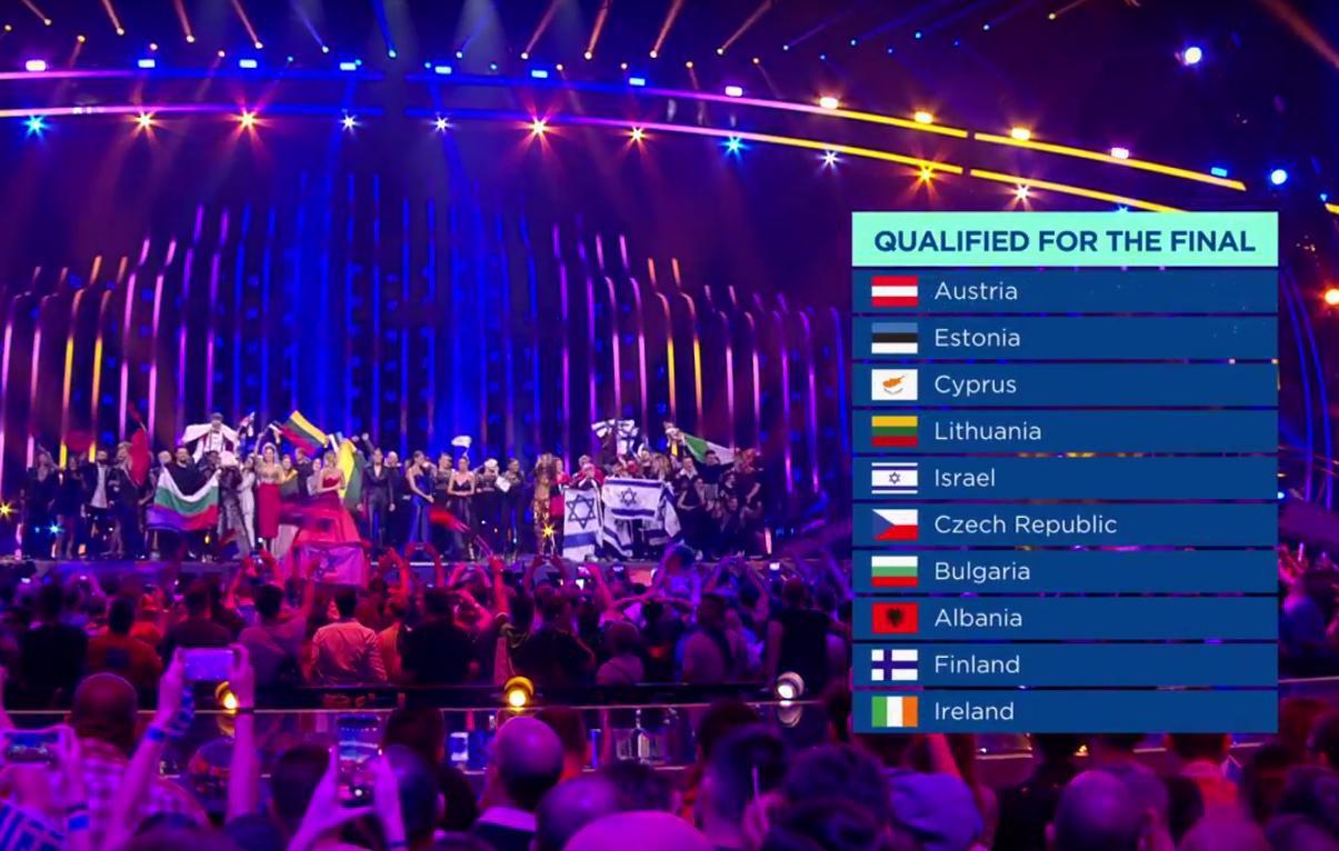 Pierwszy półfinał Eurowizji 2018 – wyniki