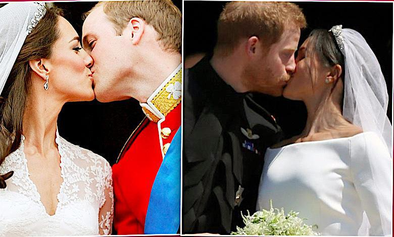 Oglądalność ślubów