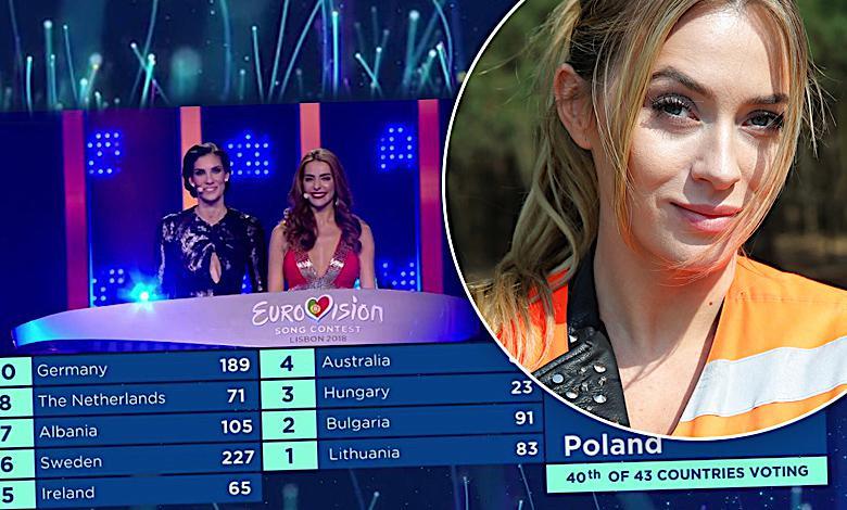 Dlaczego Marcelina Zawadzka nie podała polskich punktów?