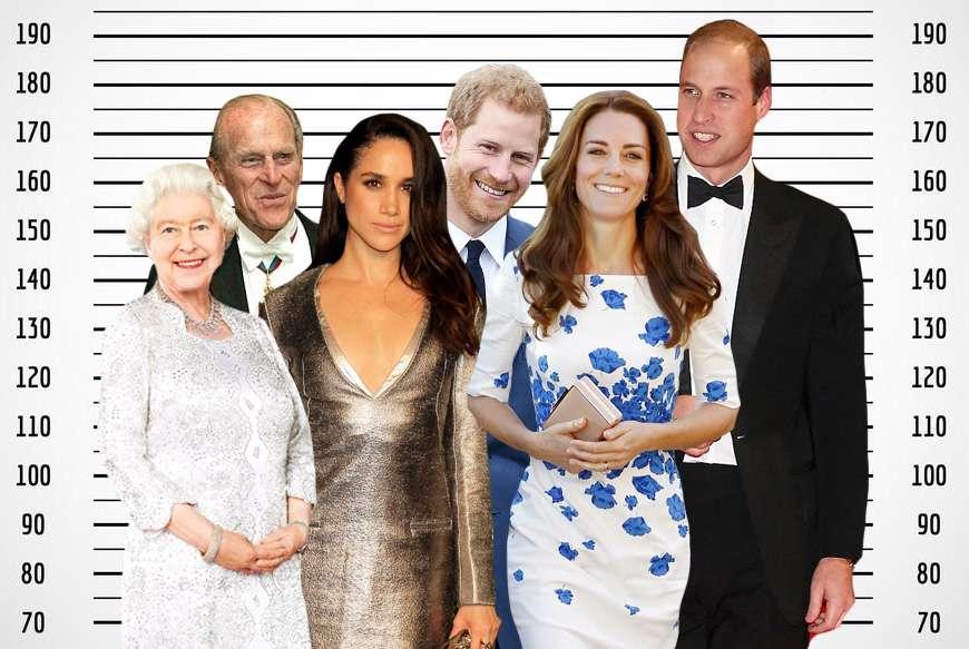 Wzrost członków rodziny królewskiej. Kto jest najwyższy?