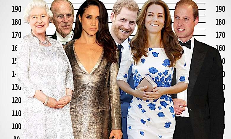 Wzrost rodziny królewskiej