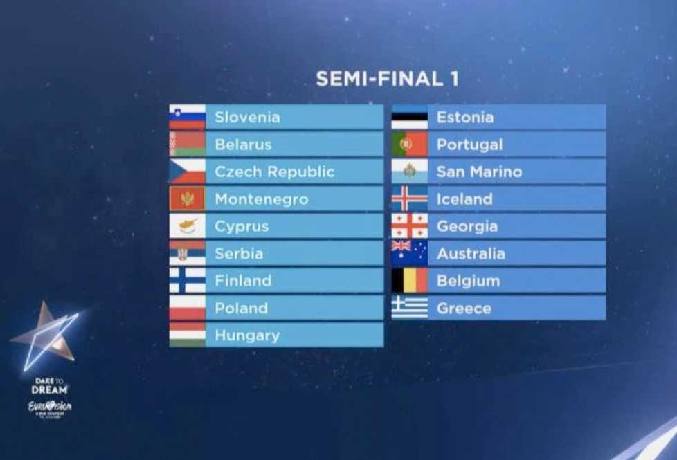 Eurowizja 2019 – kto w 1 półfinale?
