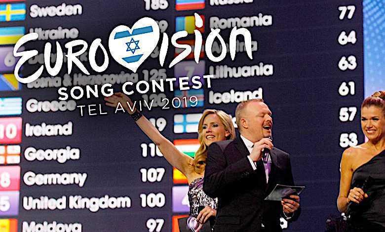 Eurowizja 2019: jury Polska