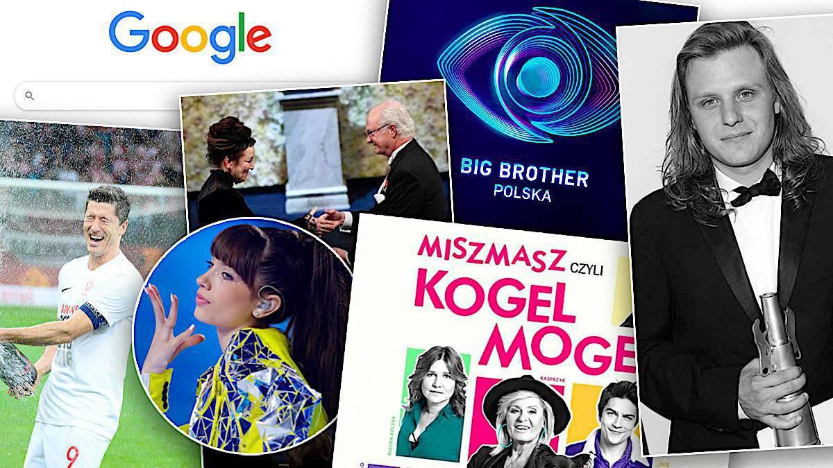 Najczęściej wyszukiwane frazy w Google w 2019 roku – Polska