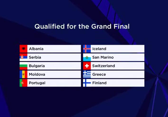 Eurowizja 2021. Pierwszy półfinał. Kto awansował?